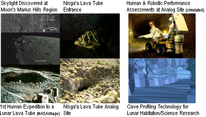 Lava Tube Analog Mission for Lunar Science and Human Performance Studies